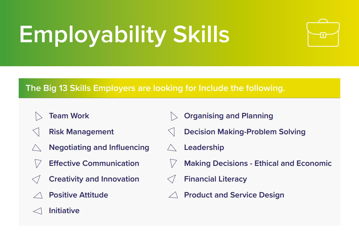 employability-skills-preview-image